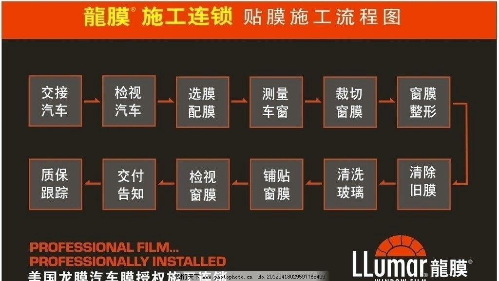 龙膜施工流程图 龙膜 龙膜标志 汽修厂 洗车场 龙膜底纹 广告设计