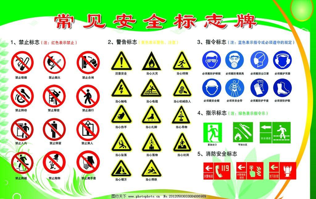 消防安全标志简笔画