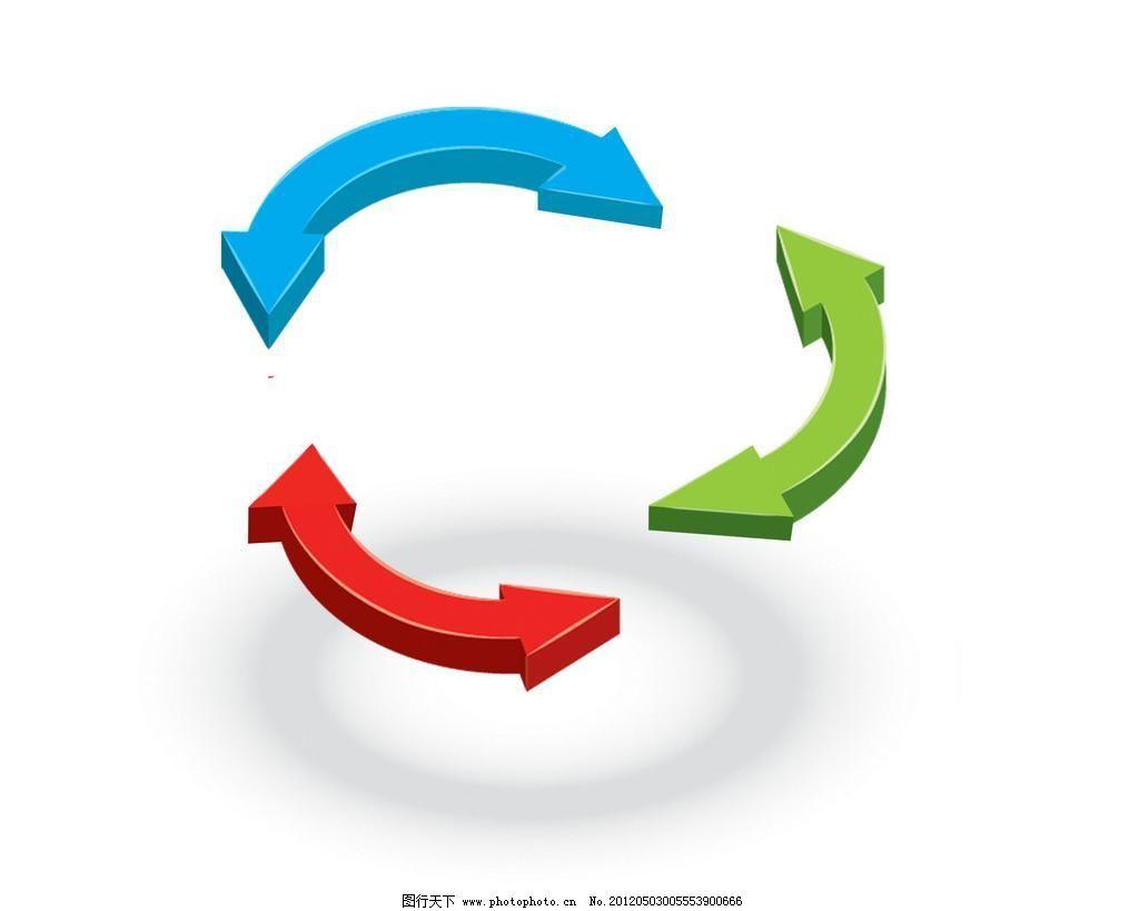 彩色双向箭头图片-在三角箭头图层以及圆环图片