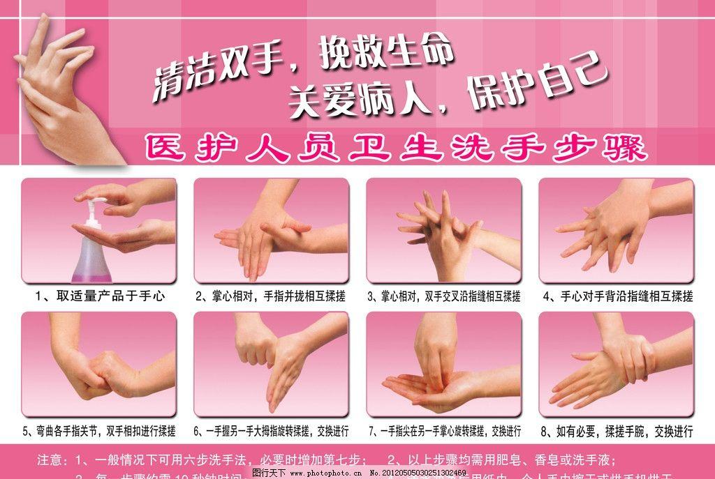 医护人员卫生洗手步骤图片