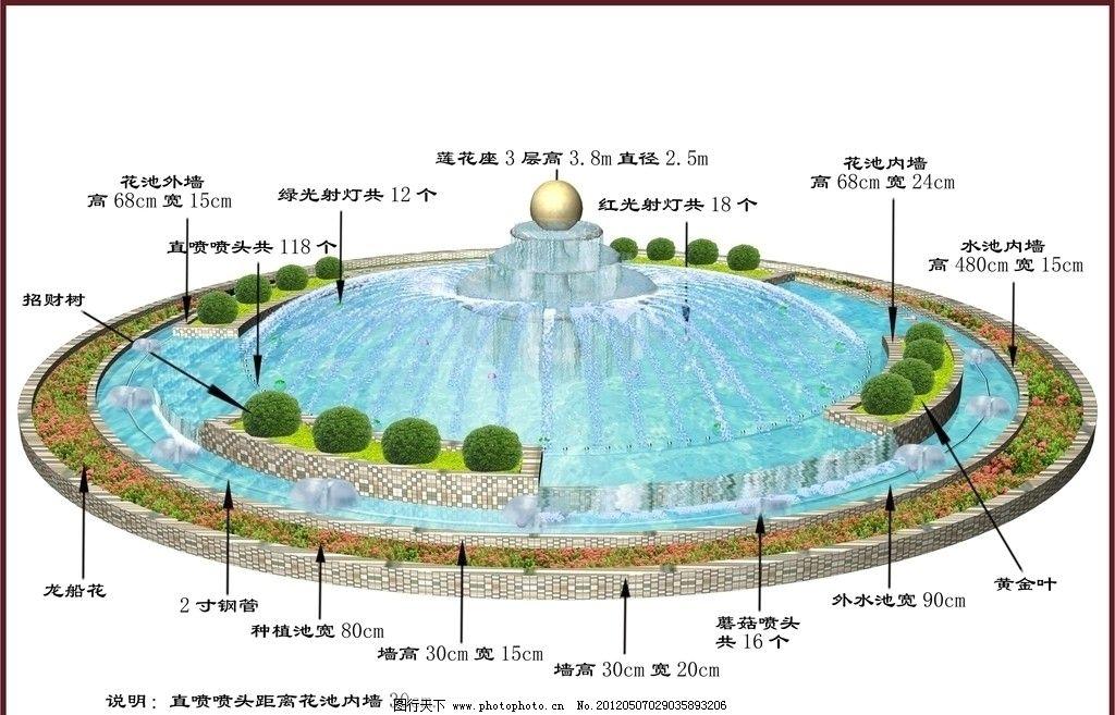 广场风水球水景 园林水景效果图 瀑布 水流 水坛 其他设计 环境设计