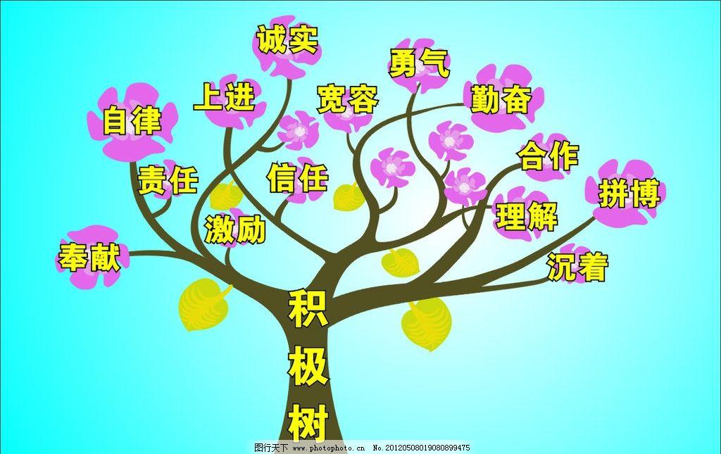 矢量树 卡通树 树 花 果 积极树 美术绘画 文化艺术 矢量 cdr