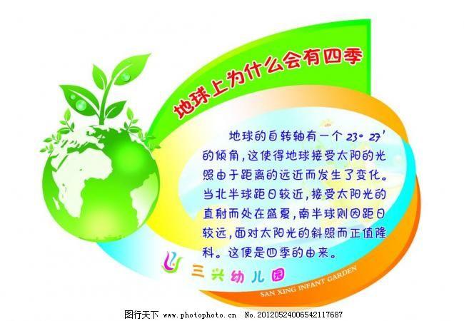 幼儿园地质知识图片_环保公益海报
