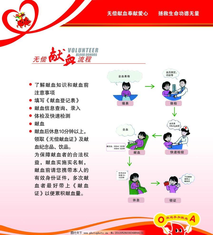 血站吉祥物 献血 献血流程 展板模板 广告设计模板 源文件 100dpi psd