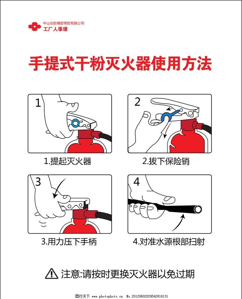 灭火器的使用方法 消防 灭火器 使用 方法 点检 检查 要求 卡通图 失