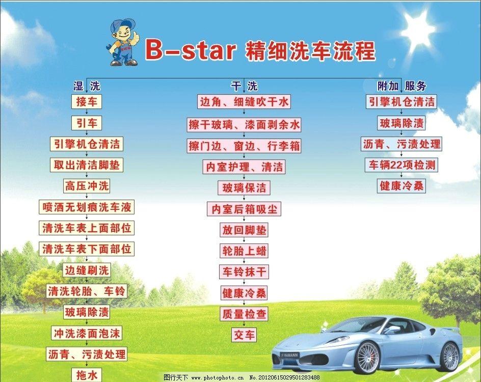 流程图 精细洗车流程 跑车 绿草地 天空 树林 广告设计 矢量