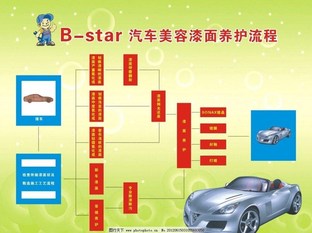 汽车美容施工流程图片
