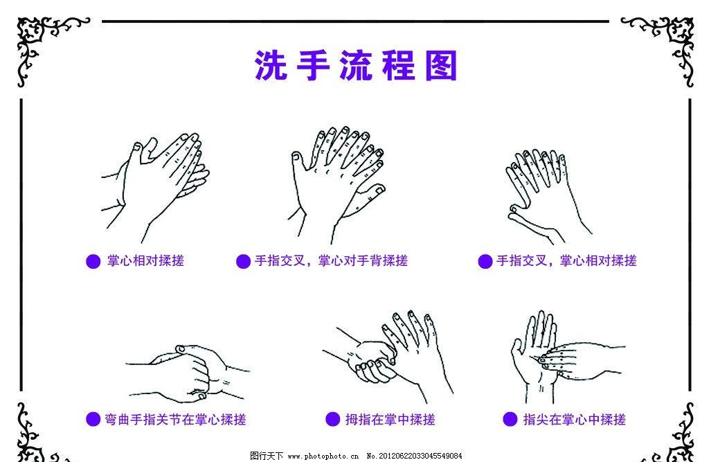 洗手流程图 洗手方法 洗手步骤 洗手 psd分层素材 源文件 237dpi psd