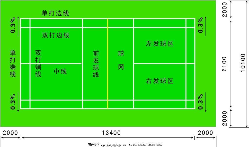 羽毛场平面图 羽毛球场 新式 尺寸 绿地 平面图 尺量图库 舞蹈音乐