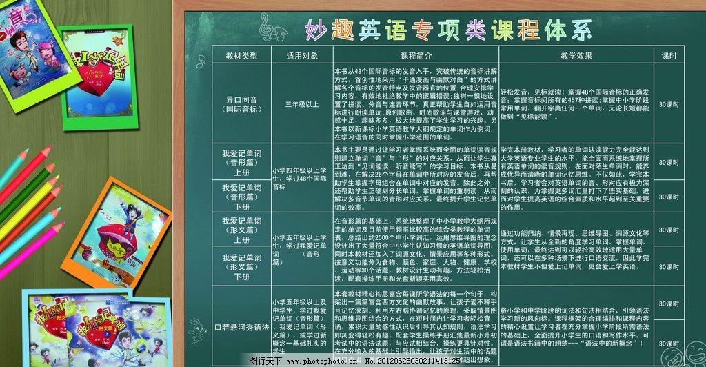 英语课程体系图片_展板模板_广告设计_图行天下图库